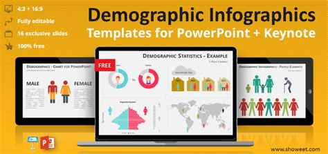 Demographic Infographics For Powerpoint And Keynote Demographics Powerpoint Template