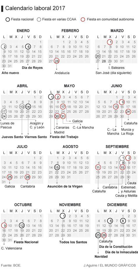 Calendario Con Puentes 2017 Calendario Laboral 2017 Puentes Y Macropuentes A 241 O
