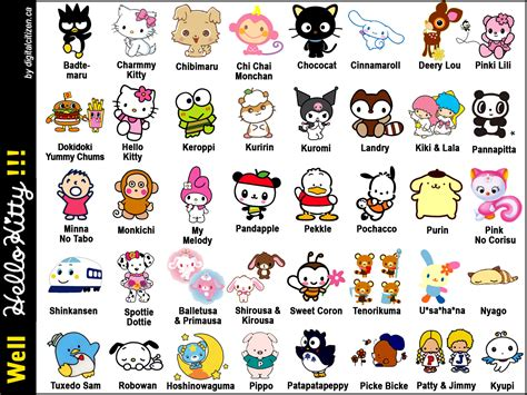 list of the idolmaster characters wikipedia hello kitty and friends hello kitty wiki fandom