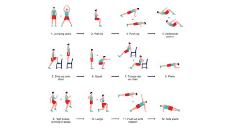 arm workouts for without weights master diet advice