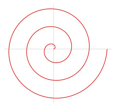 un pattern definition meeyauw friday fractal spirals part 2