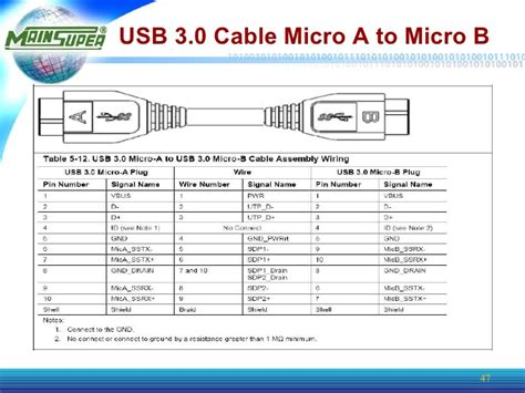 ul wire color code wiring diagram