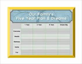 5 Year Plan Template by 5 Year Plan Template Beepmunk