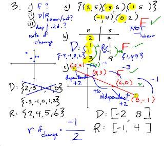 Wakai Wk 320 Grade Ori grade 10 foundations of applied precalculus practice
