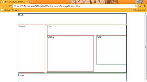 design layout web dengan css pembuatan layout web sederhana menggunakan css dan fungsi