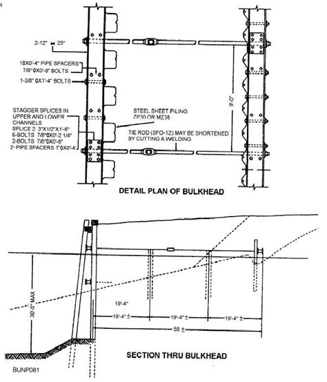 bulkhead section steel sheet piling images