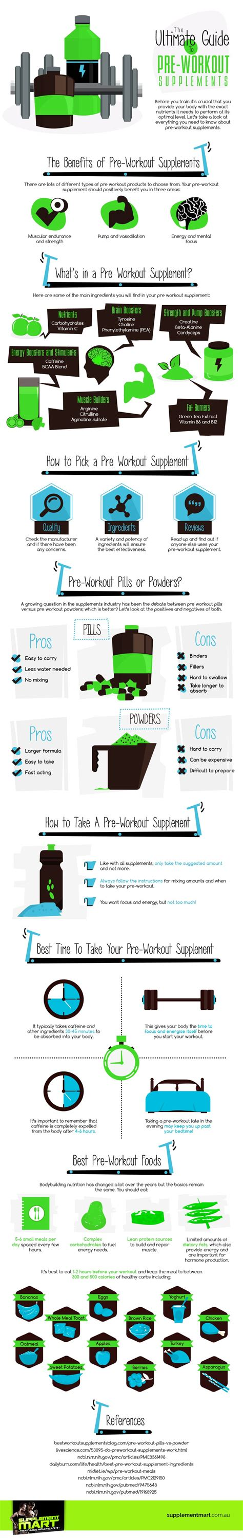 supplement infographic the ultimate guide to pre workout supplements infographic