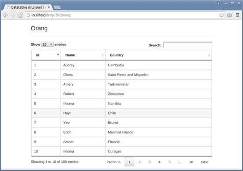 tutorial datatables laravel menggunakan datatables di laravel 5 1 lts 171 jaranguda com