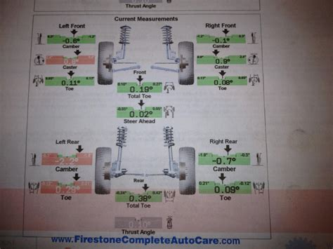 nissan alignment cost nissan alignment is out of spec a tad should i worry