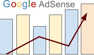 adsense cpm adsense cpm depends on category and tactics
