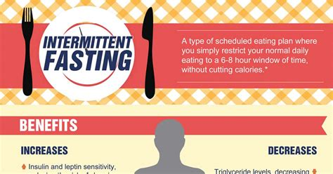 fasting diet new types of diets you probably t heard of