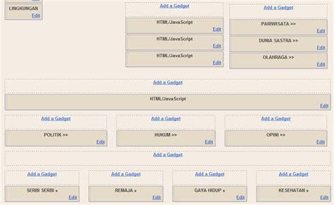 cara mudah membuat layout web dengan css cara membuat dan membagi kolom dengan css di blogspot