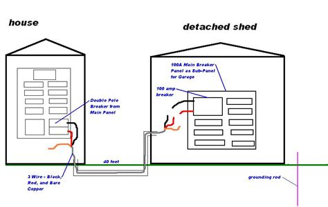 electrical wire from house to shed wiring diagram