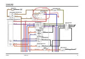 land rover defender trailer wiring diagram land land rover free wiring diagrams