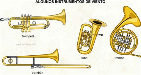 Trompa List 5 intrumentos musicales la magia de los sonidos musicales