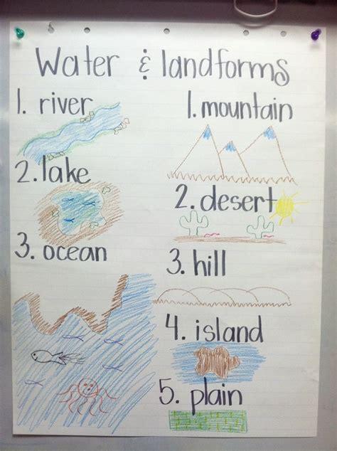 bodies of water worksheet printable worksheets 187 bodies of water worksheets for
