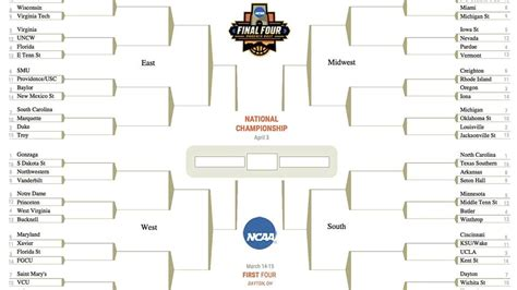 2017 ncaa basketball tournament ncaa tournament 2017 an idiot s guide to filling out your