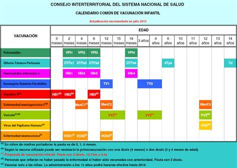 Sistema De Calendario Calendario De Vacunaci 243 N Infantil Ni 241 O Mal Vacunado