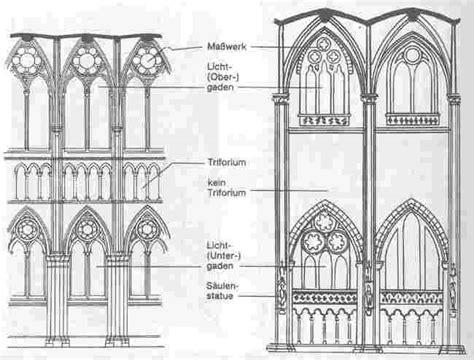 Architektur Fassade Begriffe by Baustilkunde Vita Brevis Ars Longa