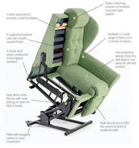 how does a riser recliner chair work