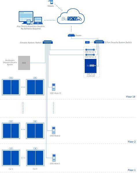 hid card reader wiring diagram rfid reader wiring diagram
