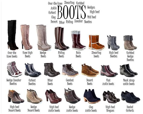 different types of mens boots a visual glossary of boots more visual glossaries for