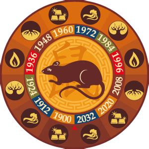 new year 2014 rat horoscope zodiac rat sign predictions of the new year 2014