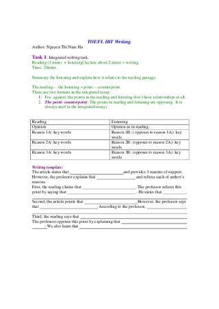 toefl ibt writing template by ha nguyen issuu