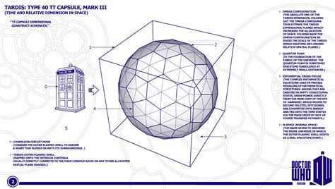 tardis diagram tardis tt capsule type 40 iii page 2 by time lord