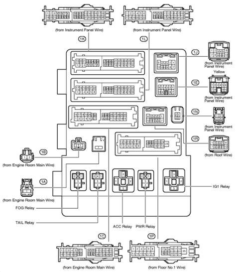2011 toyota tundra fuse box location toyota auto wiring