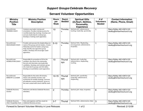Spirituality In Recovery Worksheets by 16 Best Images Of Recovery Support Worksheet Early