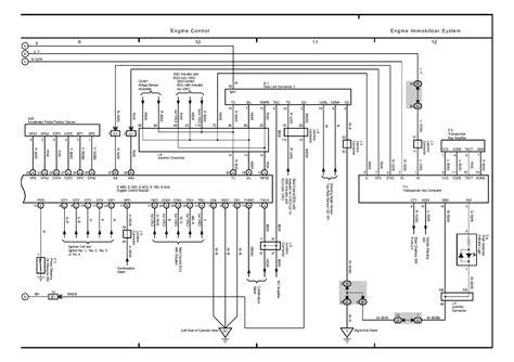 electrical panel wiring diagram electrical panel drawing