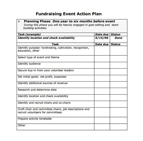event planning template checklist non profit fundraising event planning checklist