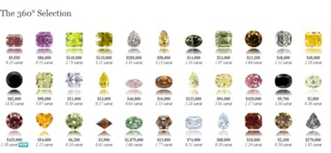 color of diamonds langerman diamonds overview buy colored diamonds