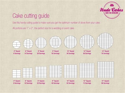 Wedding Cake Cutting Guide wedding cake cutting guide steelasophical wedding day advice