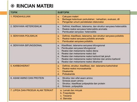 Buku Kimia Organik Fessenden Dan Fessenden ppt kimia organik iii powerpoint presentation id 1367503