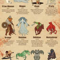 an anthology of mythical creatures visual ly mythological creatures and their meanings popflyboys