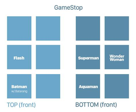 gamestop layout dc justice league minis page 3 funko funatic