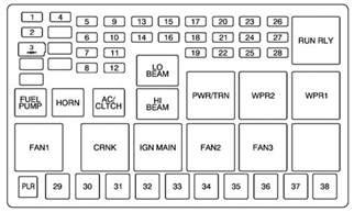 2006 buick rendezvous fuse box diagram