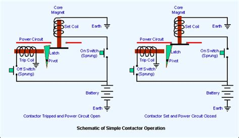 magnificent contactor operation diagram pictures