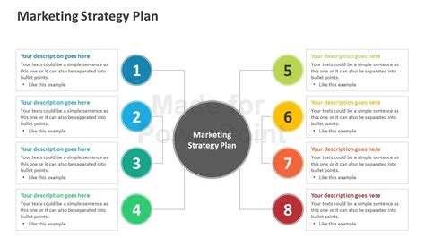 Marketing Strategy Plan Editable Powerpoint Template Marketing Caign Strategy Template