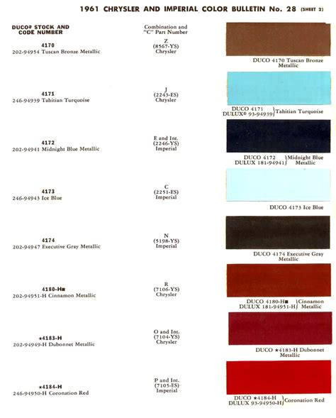 automotive paint chart autos weblog