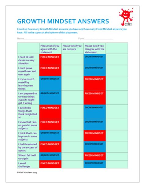 printable growth mindset questionnaire study skills growth mindset questionnaire by mael