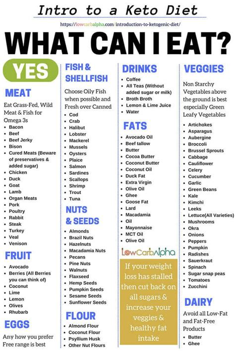 What Can I Eat On A Detox by Starting A Ketogenic Plan For Weight Loss Keto High