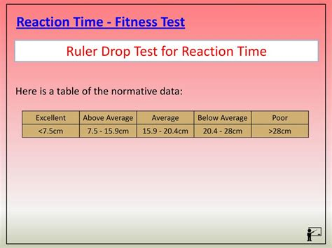 reaction test 1 2 a components of fitness ppt