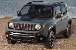 Jeep Renegade Release Date 2017 Jeep Renegade Release Date And Price Car Release Date