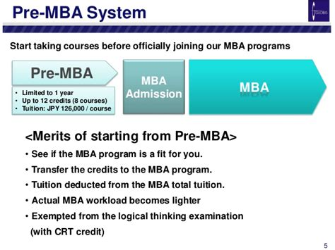 How Many Credits To Earn An Mba by Pre Mba Orientation Handout October 2014
