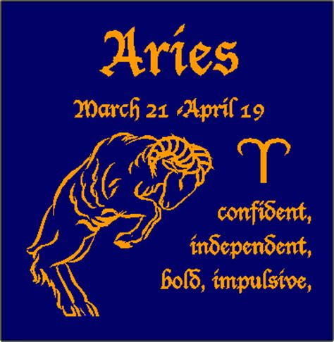 aries happy birthday