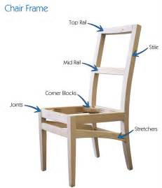 wooden chair parts names complete wooden restaurant chair frame hillcross