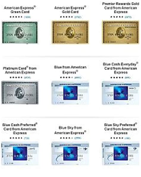 International Gift Cards American Express - american express company